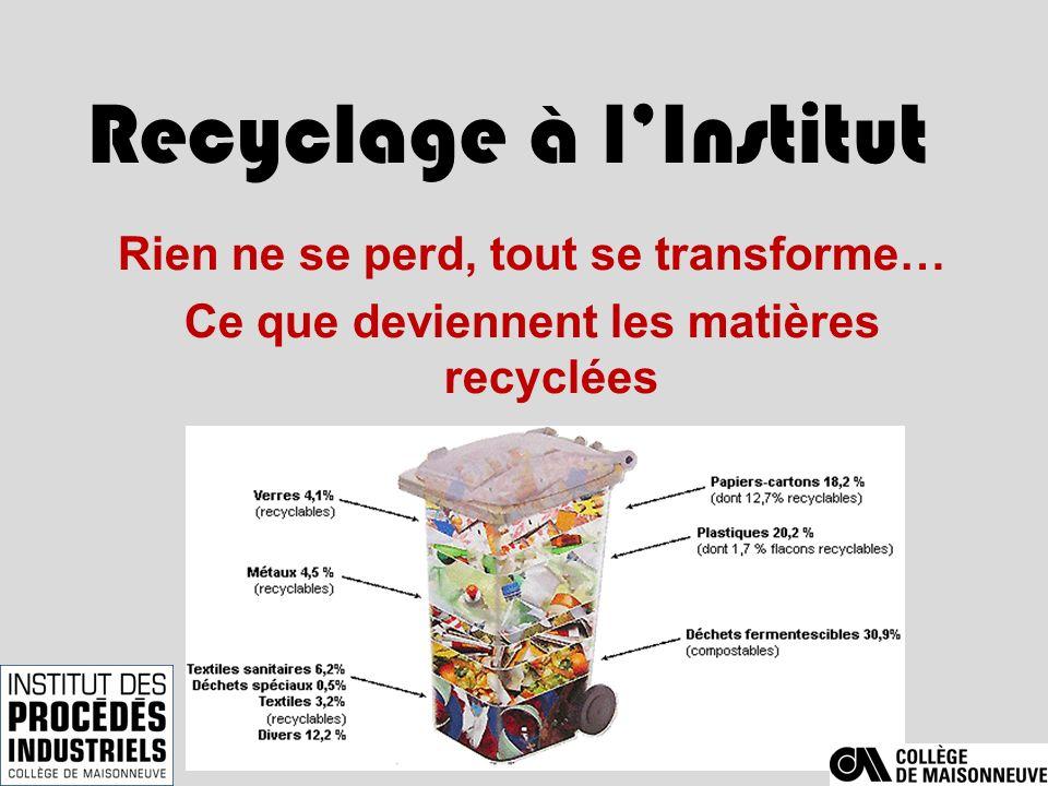Recyclage à l'Institut