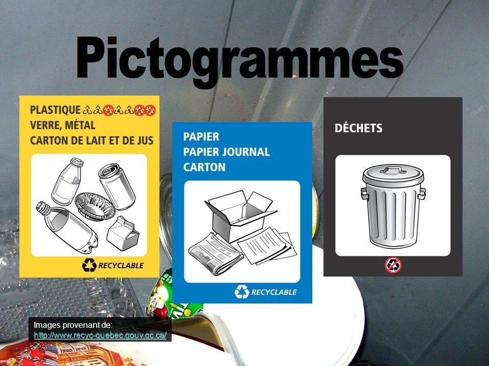 Pictogrammes Images provenant de: http://www.recyc-quebec.gouv.qc.ca/