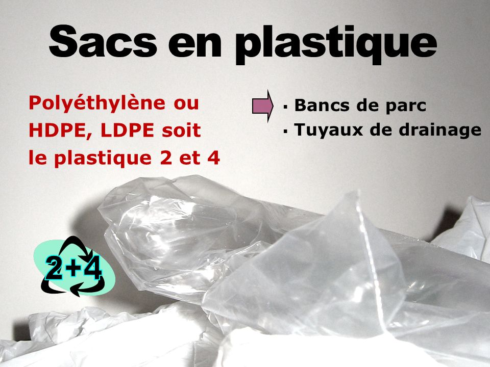 Sacs en plastique 2+4 Polyéthylène ou HDPE, LDPE soit