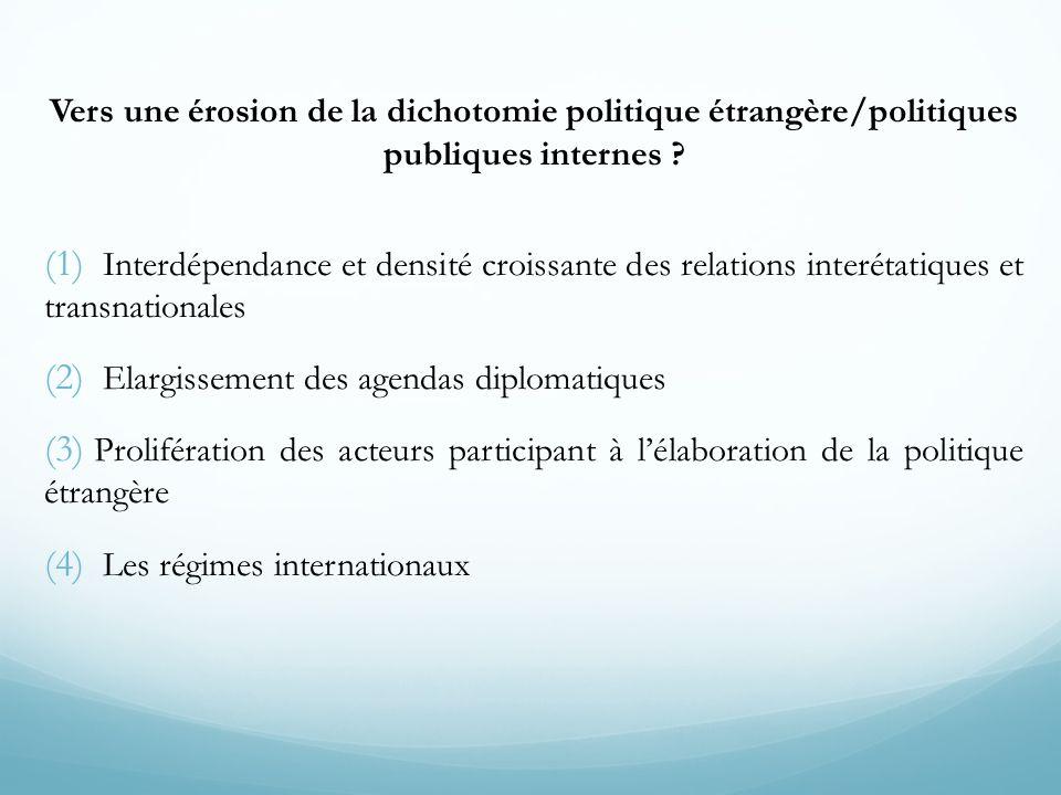 Vers une érosion de la dichotomie politique étrangère/politiques publiques internes