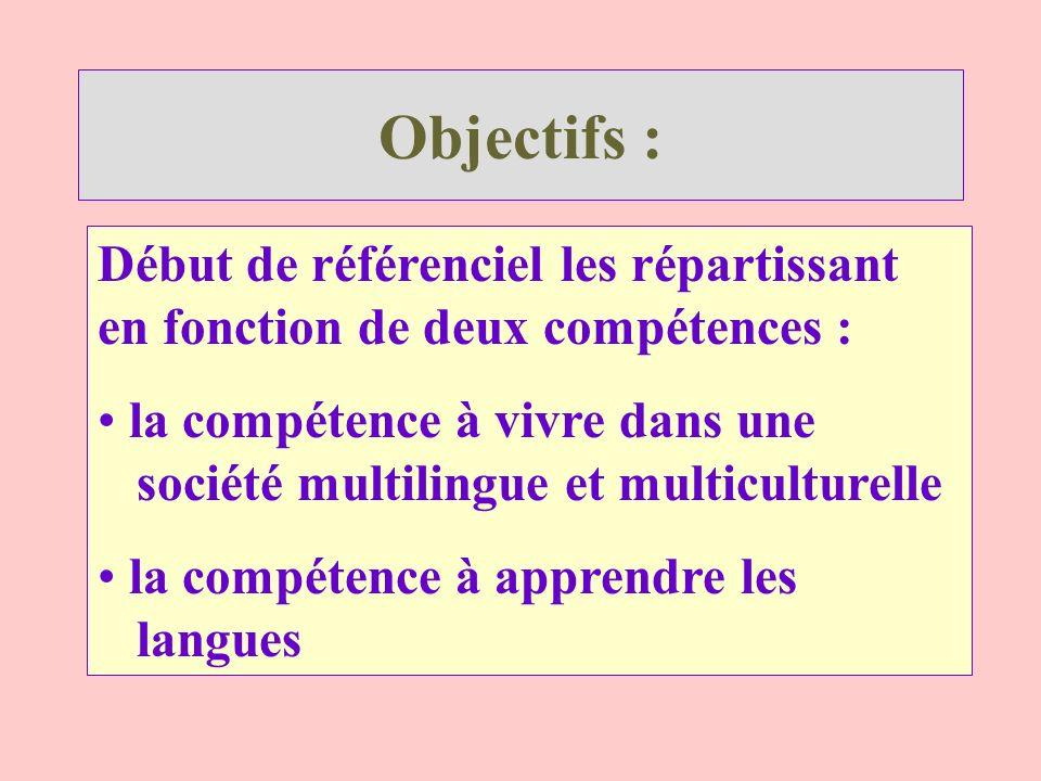 Objectifs : Début de référenciel les répartissant en fonction de deux compétences :