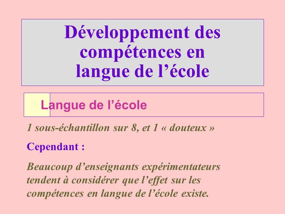 Développement des compétences en langue de l'école