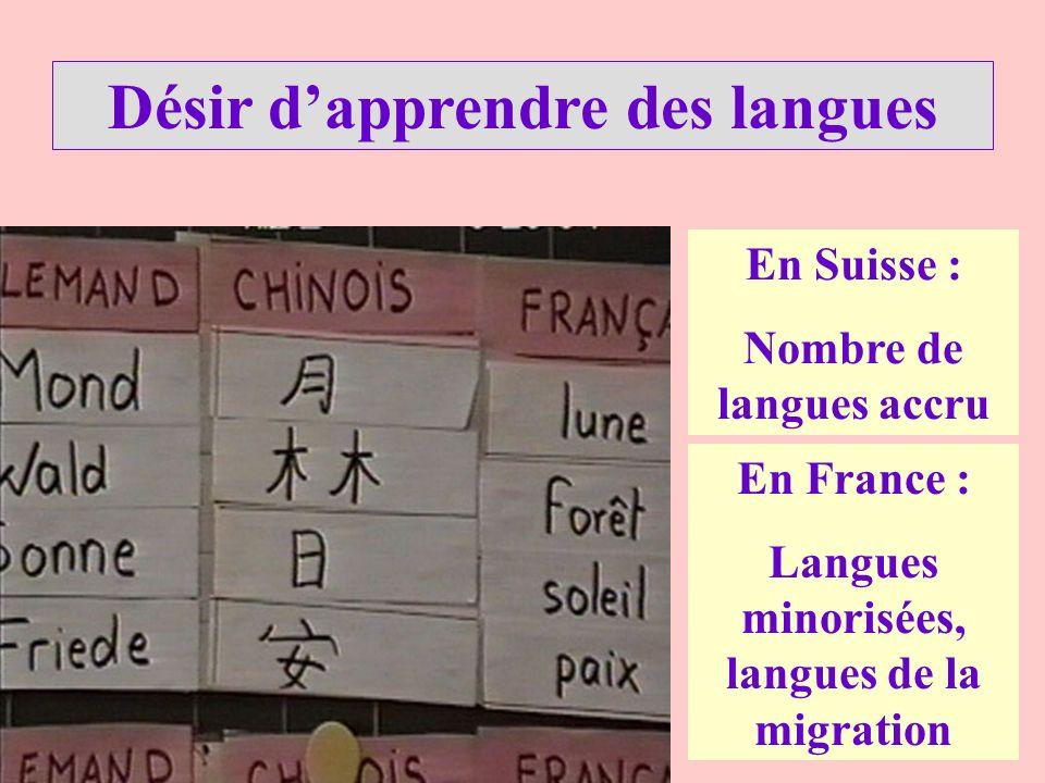 Désir d'apprendre des langues