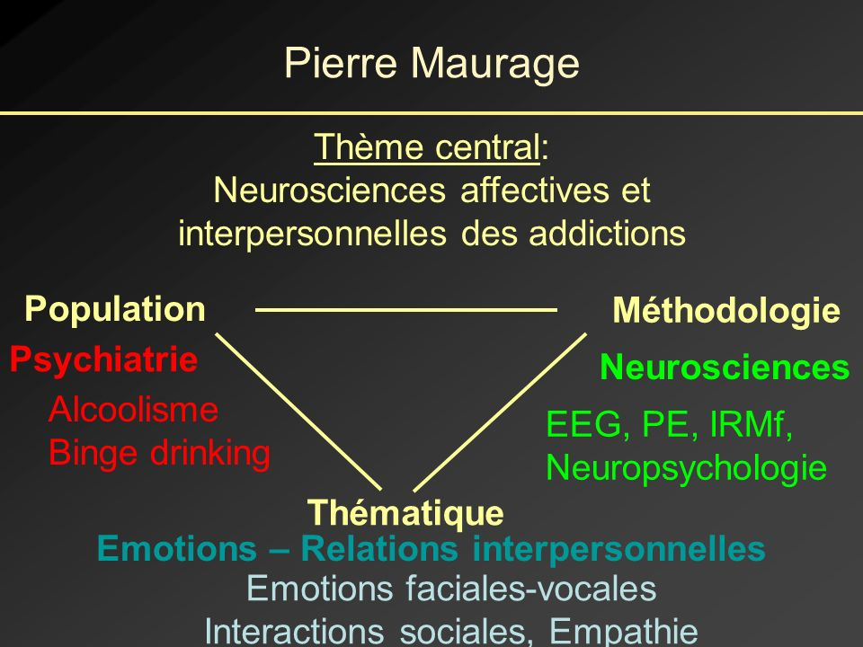 Emotions – Relations interpersonnelles