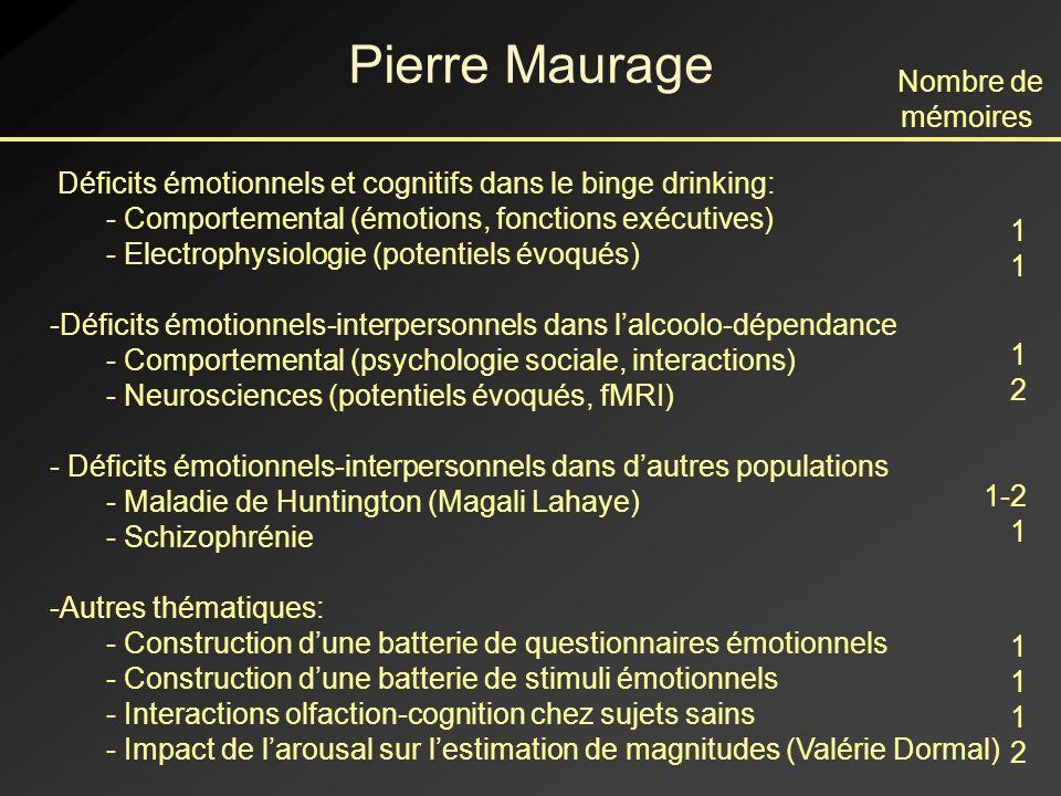 Pierre Maurage Nombre de mémoires