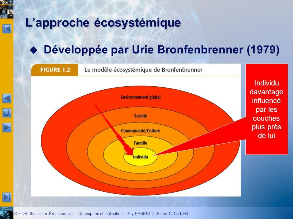 L'approche écosystémique