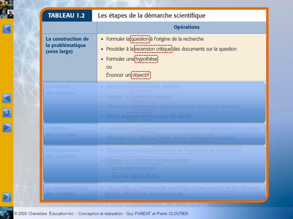 Tableau 1.2 (1 de 5) un objectif les sources des données