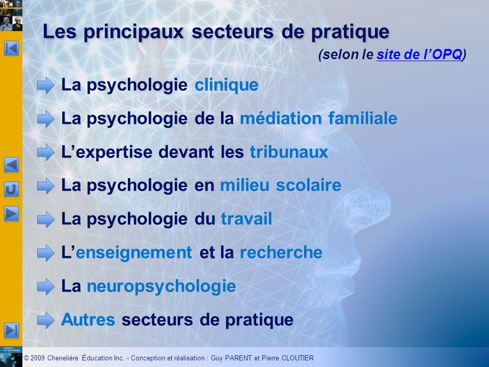 Les principaux secteurs de pratique