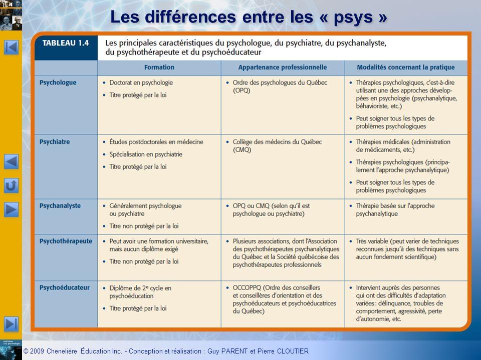Les différences entre les « psys »