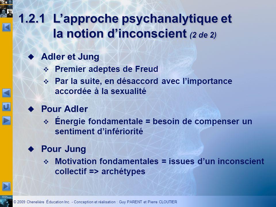 1.2.1 L'approche psychanalytique et la notion d'inconscient (2 de 2)