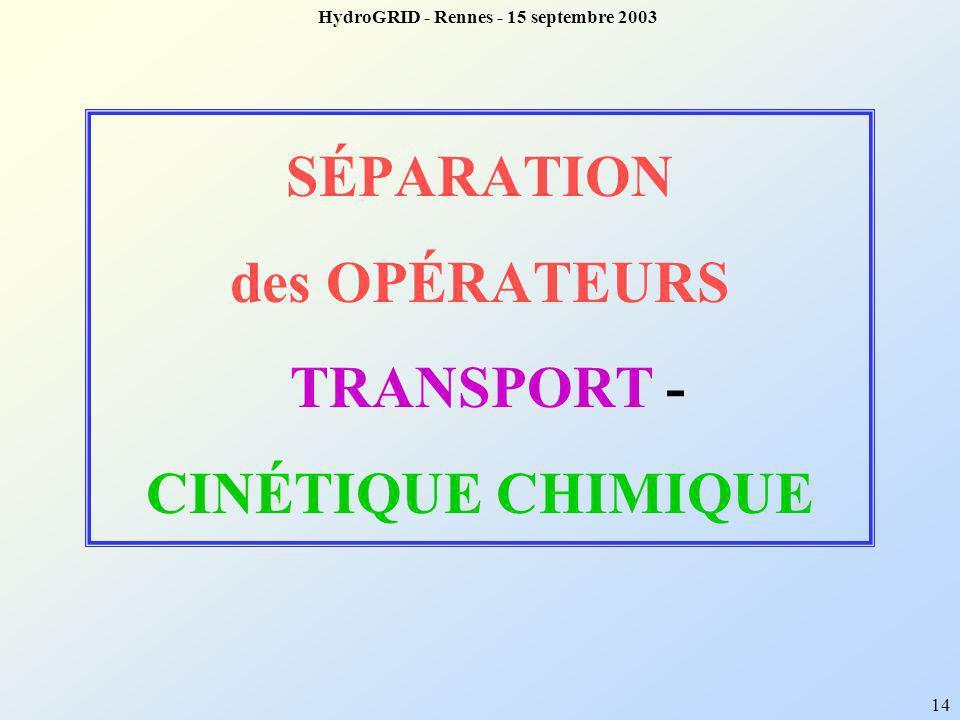 SÉPARATION des OPÉRATEURS TRANSPORT - CINÉTIQUE CHIMIQUE