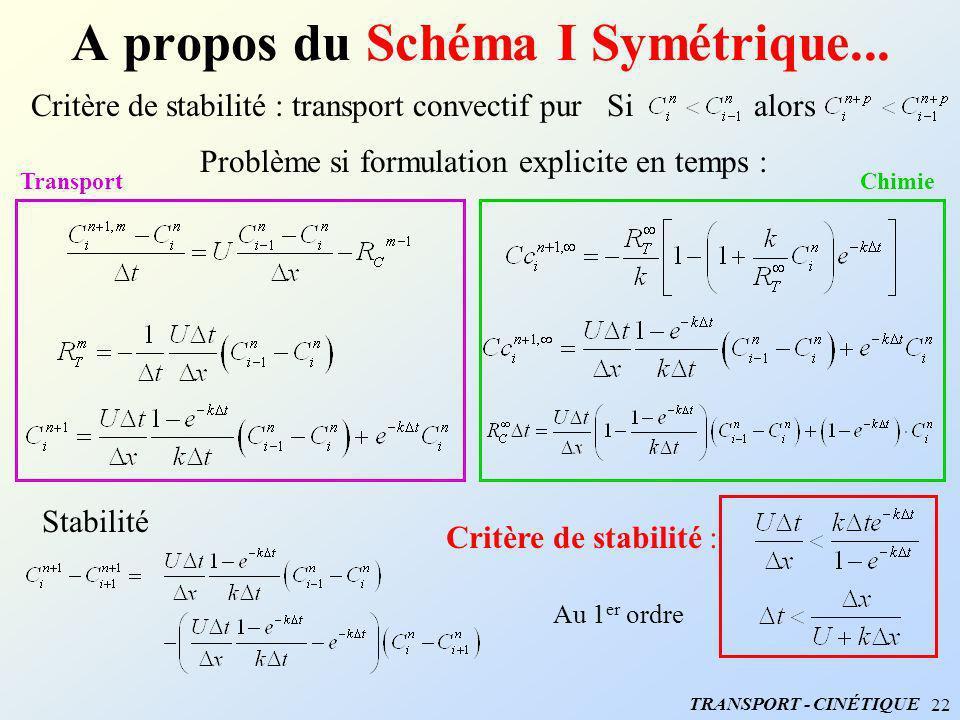 A propos du Schéma I Symétrique...