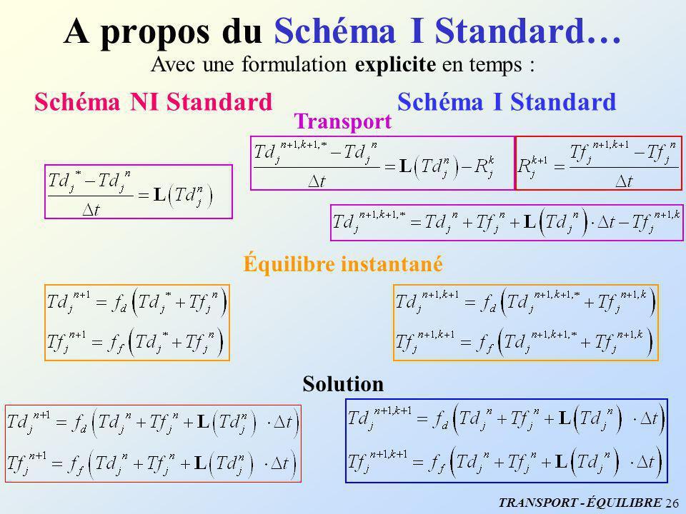 A propos du Schéma I Standard…