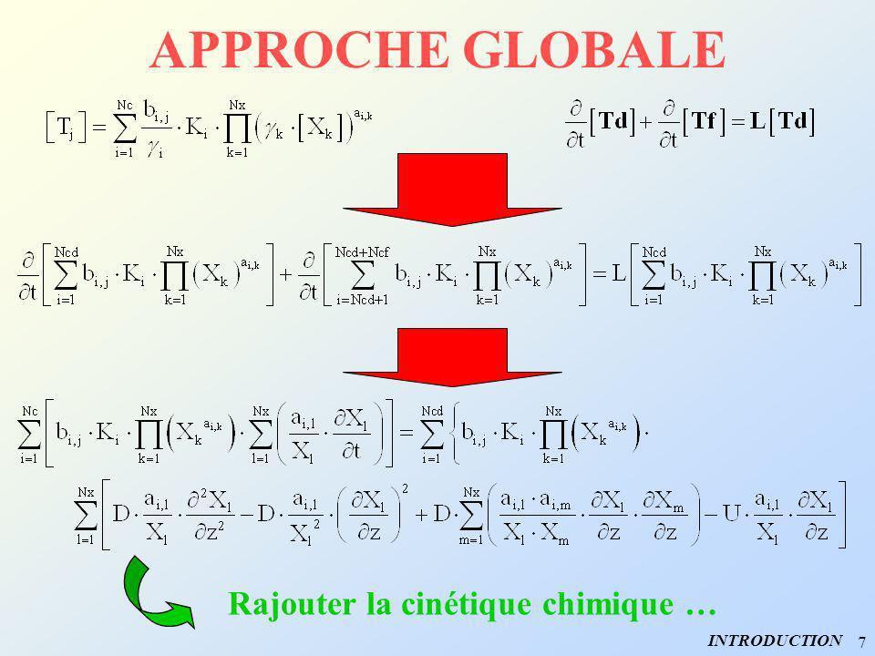 Rajouter la cinétique chimique …