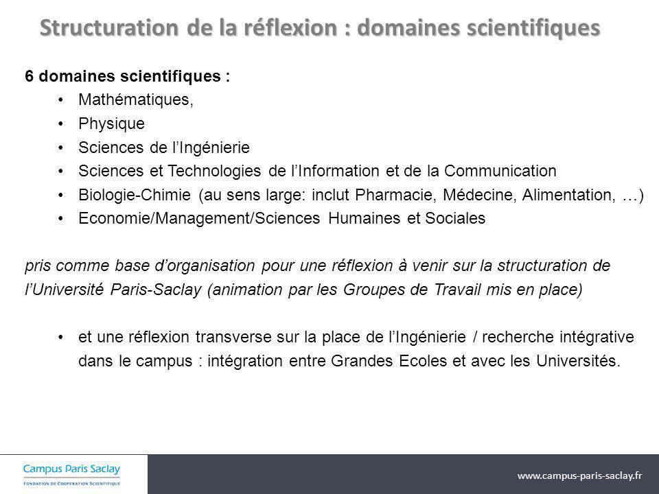Structuration de la réflexion : domaines scientifiques