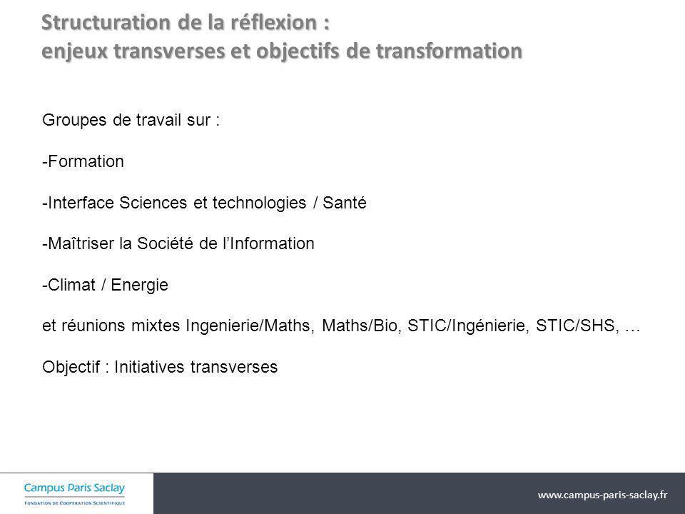 Structuration de la réflexion : enjeux transverses et objectifs de transformation