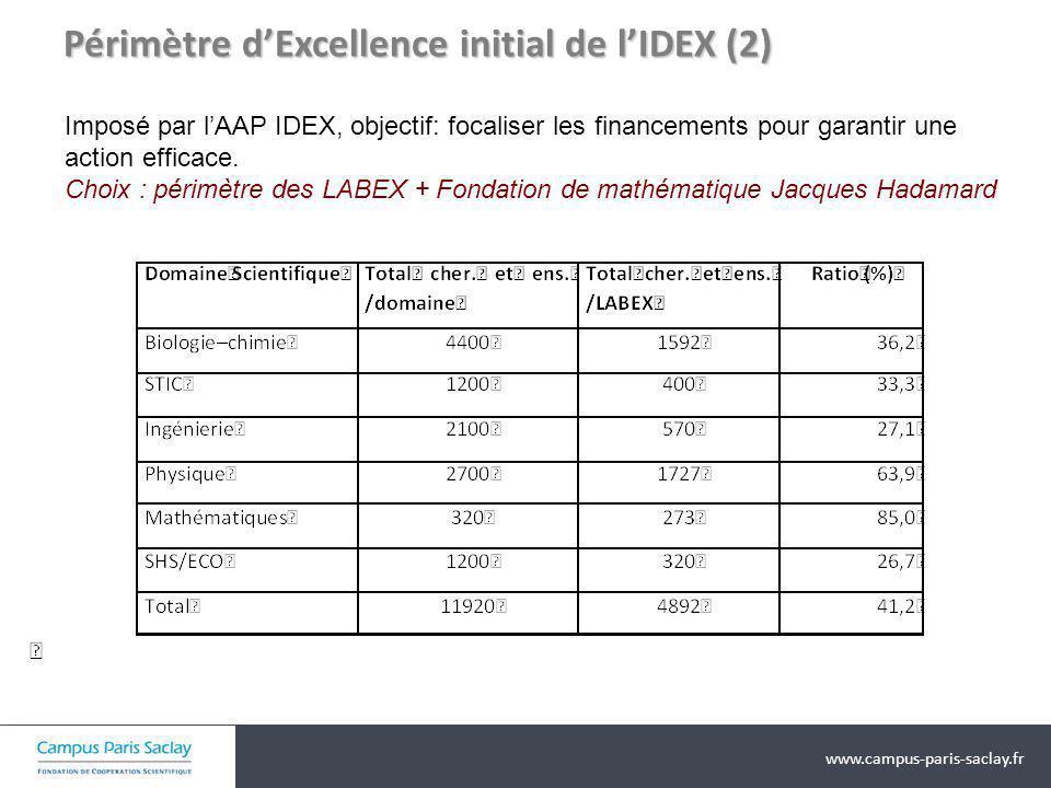 Périmètre d'Excellence initial de l'IDEX (2)