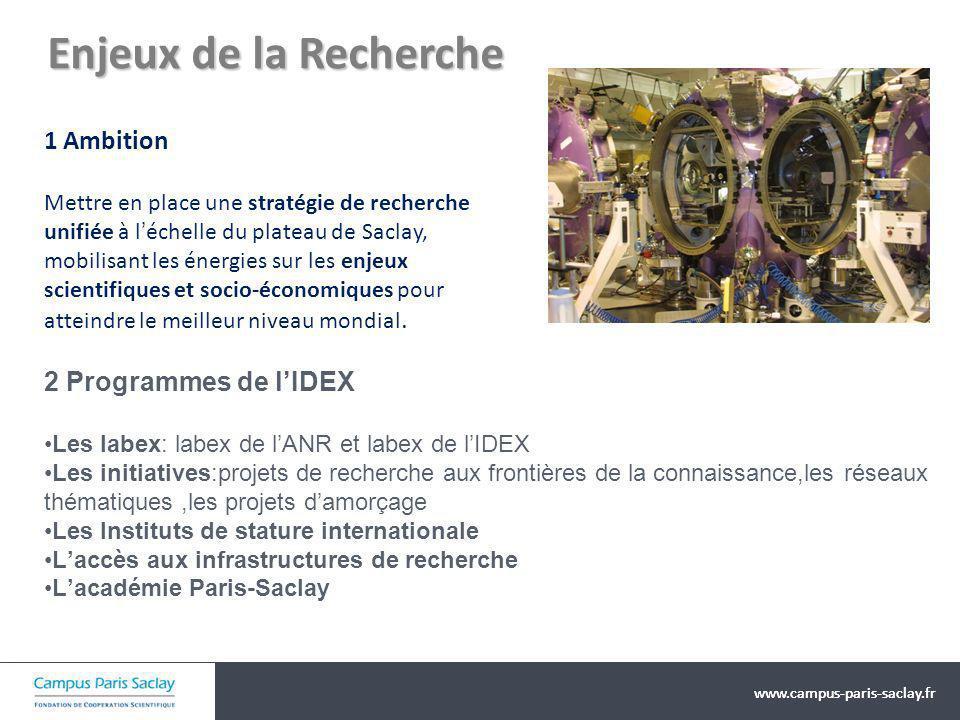 Enjeux de la Recherche 1 Ambition 2 Programmes de l'IDEX