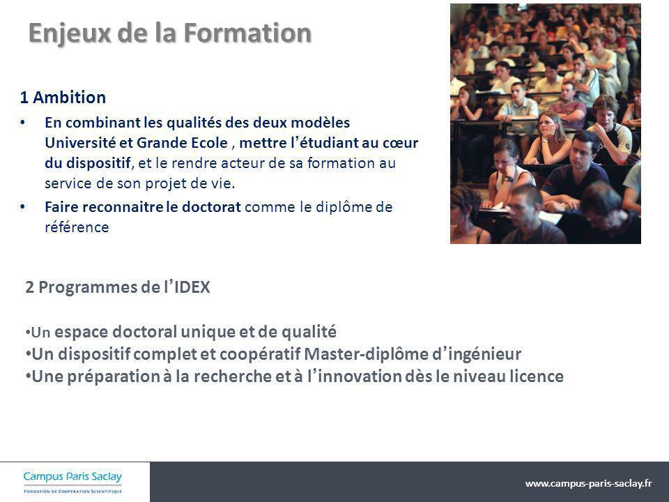 Enjeux de la Formation 1 Ambition 2 Programmes de l'IDEX