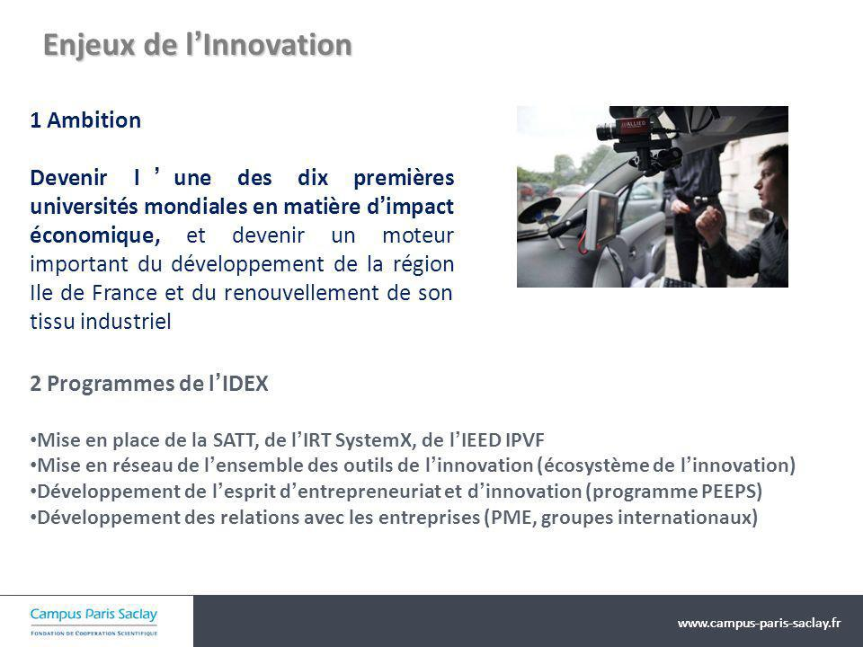 Enjeux de l'Innovation