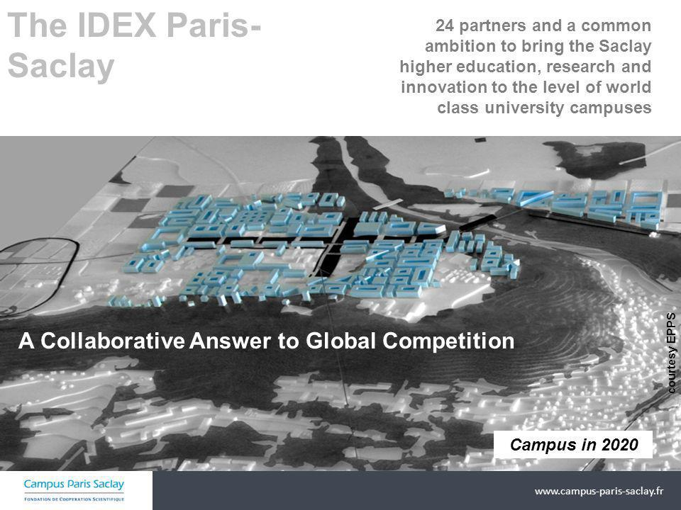 The IDEX Paris-Saclay A Collaborative Answer to Global Competition
