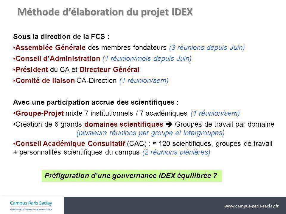Méthode d'élaboration du projet IDEX