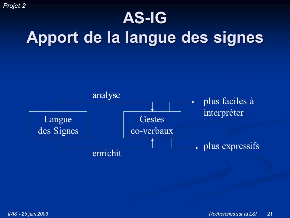 AS-IG Apport de la langue des signes
