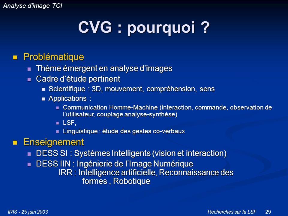 CVG : pourquoi Problématique Enseignement