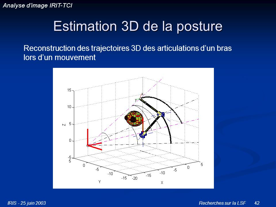 Estimation 3D de la posture