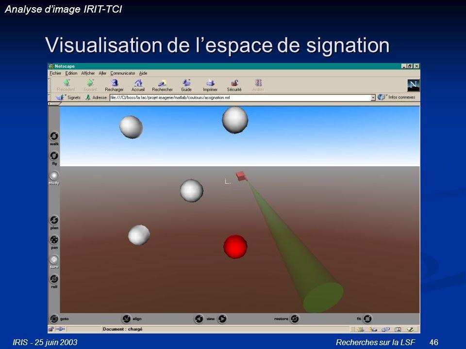 Visualisation de l'espace de signation