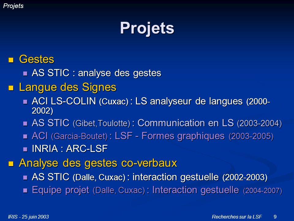 Projets Gestes Langue des Signes Analyse des gestes co-verbaux