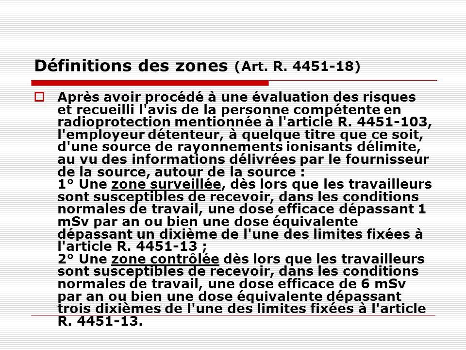 Définitions des zones (Art. R. 4451-18)