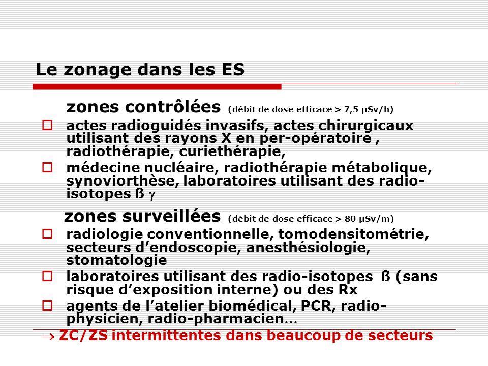 Le zonage dans les ES zones contrôlées (débit de dose efficace > 7,5 µSv/h)