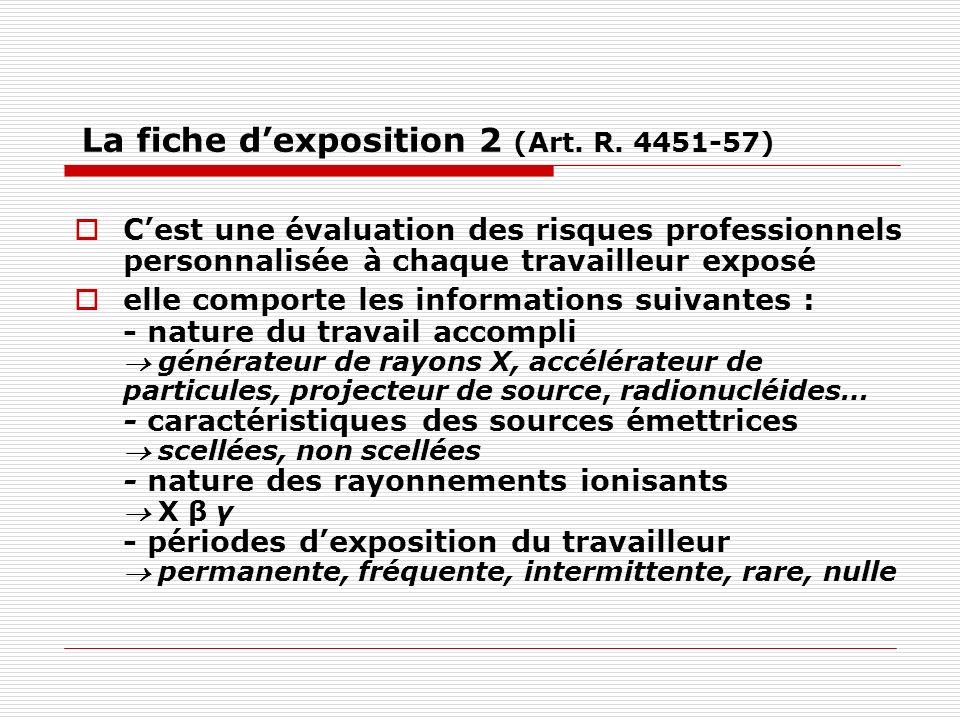 La fiche d'exposition 2 (Art. R. 4451-57)