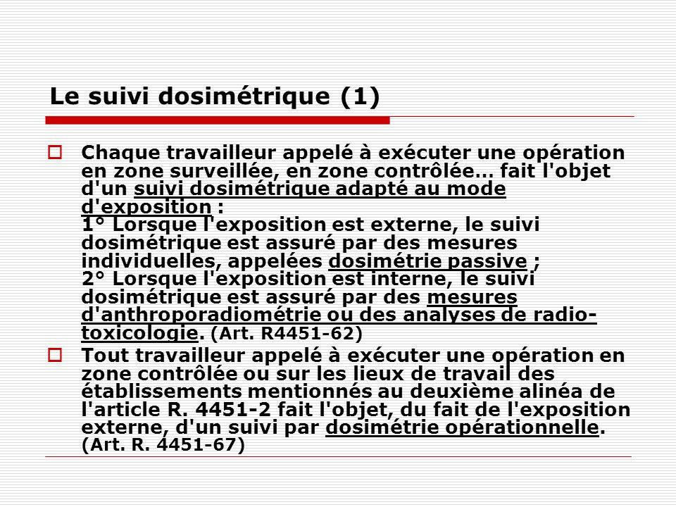 Le suivi dosimétrique (1)