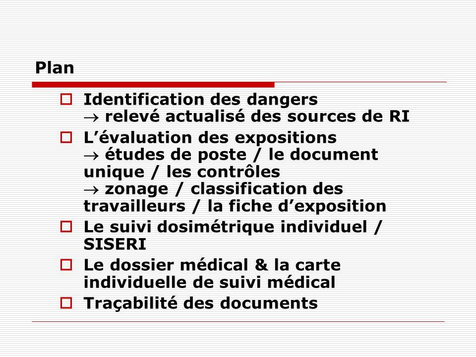 Plan Identification des dangers  relevé actualisé des sources de RI
