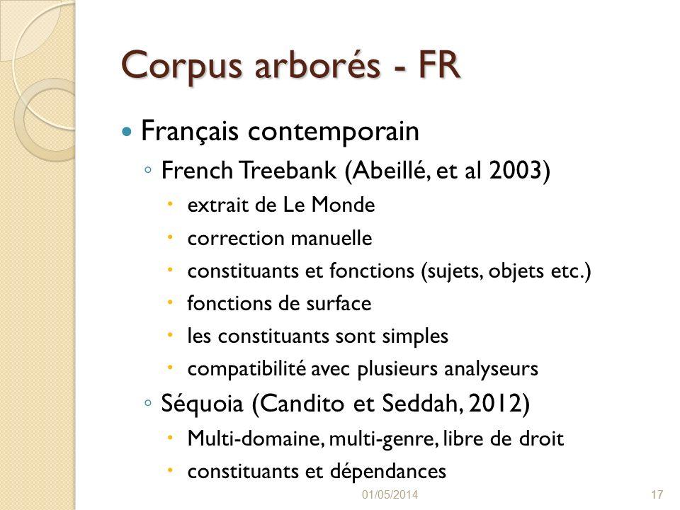 Corpus arborés - FR Français contemporain