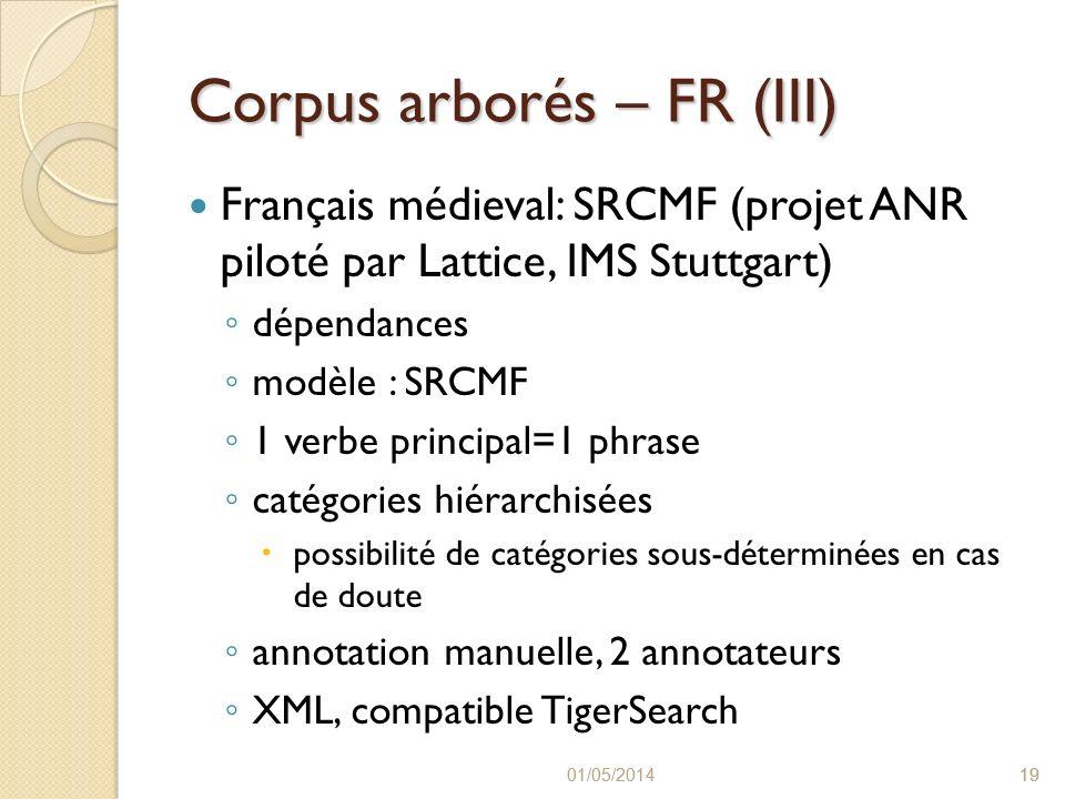 Corpus arborés – FR (III)