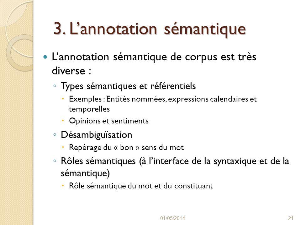 3. L'annotation sémantique