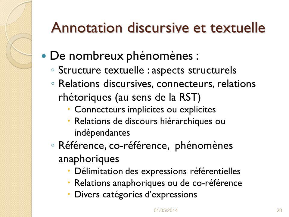 Annotation discursive et textuelle