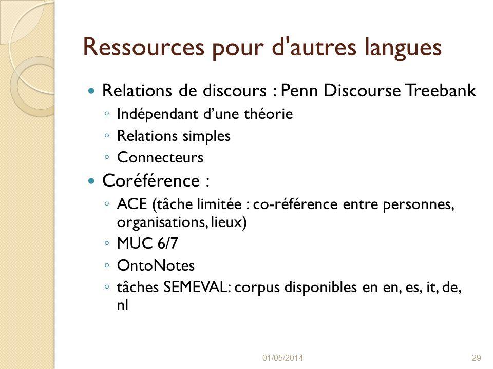 Ressources pour d autres langues