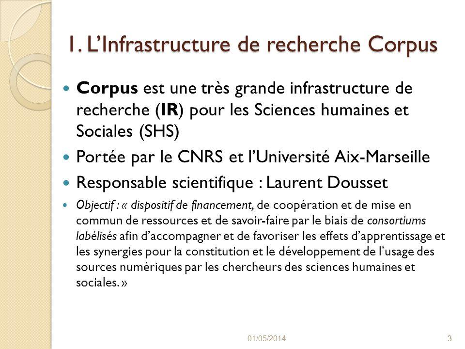 1. L'Infrastructure de recherche Corpus
