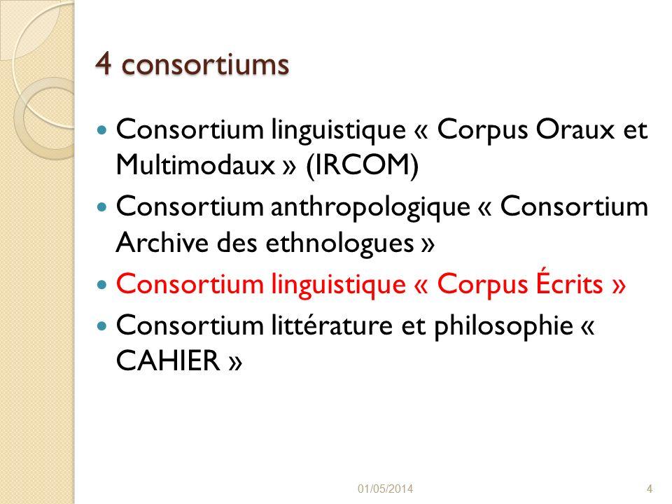 4 consortiums Consortium linguistique « Corpus Oraux et Multimodaux » (IRCOM) Consortium anthropologique « Consortium Archive des ethnologues »
