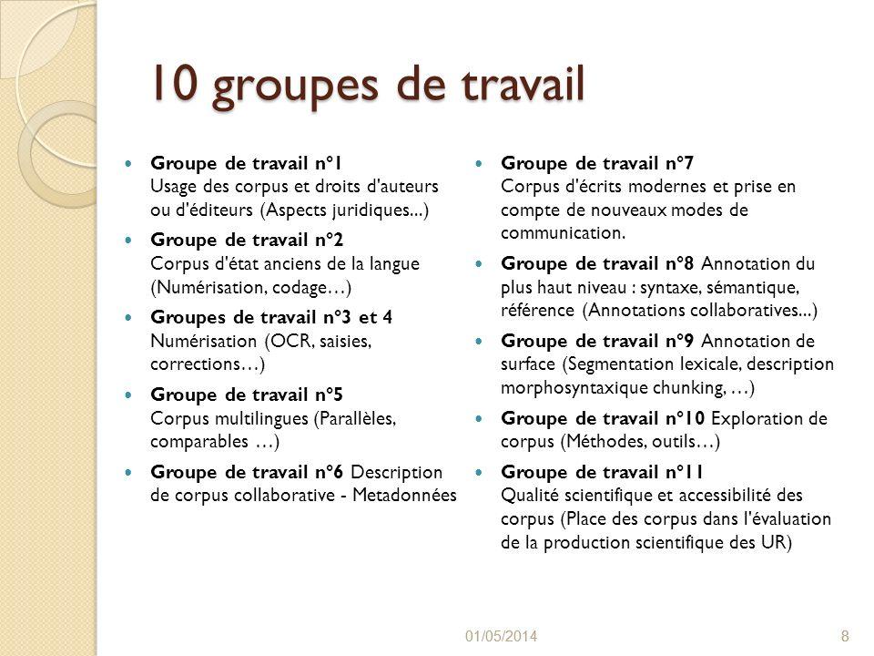 10 groupes de travail Groupe de travail n°1 Usage des corpus et droits d auteurs ou d éditeurs (Aspects juridiques...)