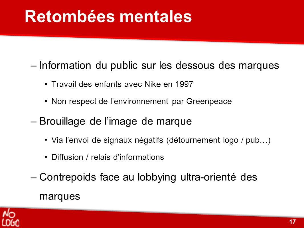 Retombées mentales Information du public sur les dessous des marques