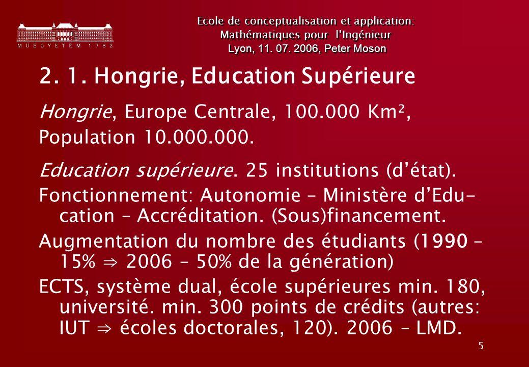 2. 1. Hongrie, Education Supérieure