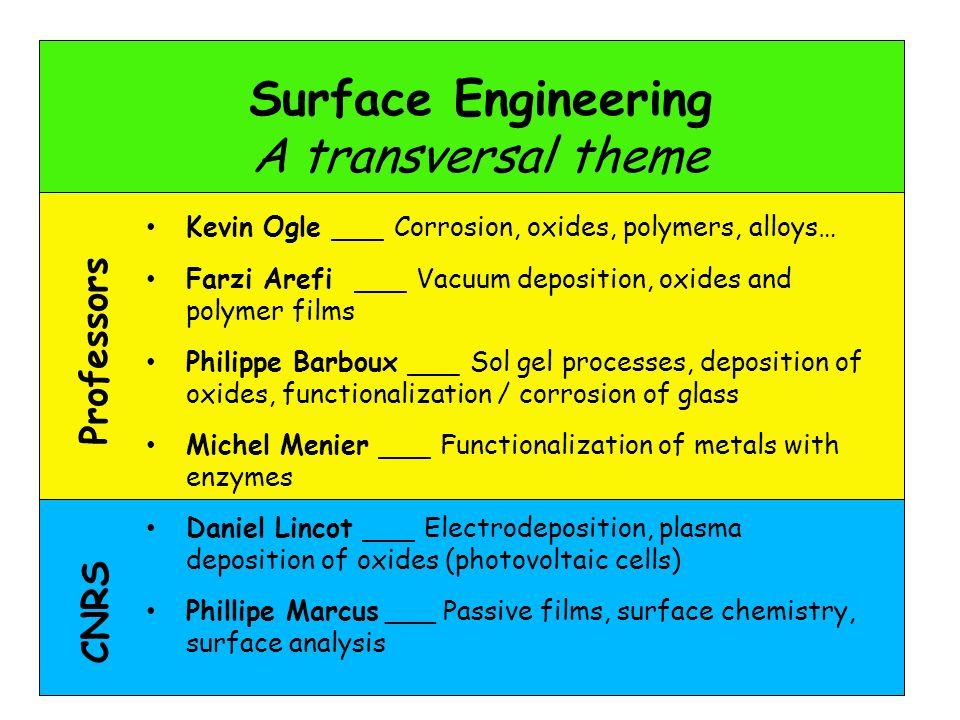 Surface Engineering A transversal theme