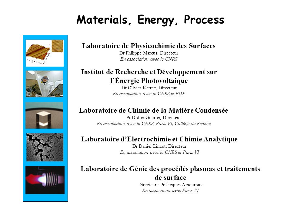 Materials, Energy, Process