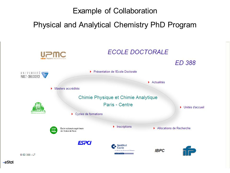Example of Collaboration Physical and Analytical Chemistry PhD Program