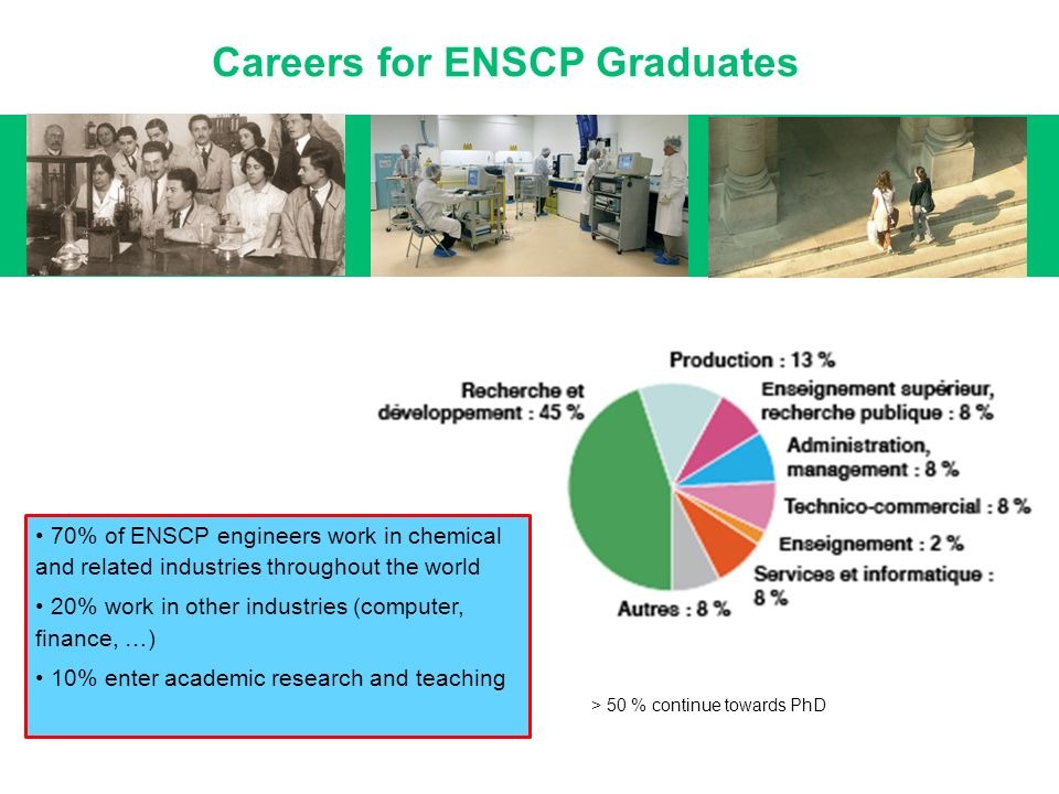 Careers for ENSCP Graduates